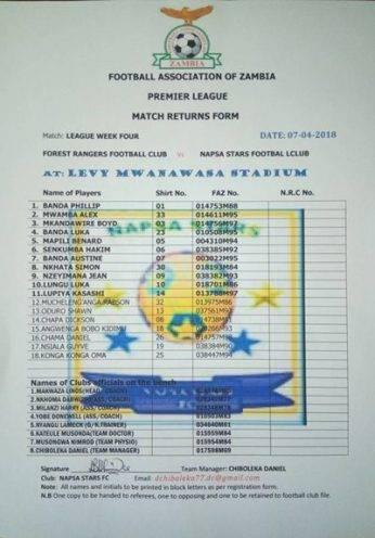 Forest Rangers vs Napsa Stars 2