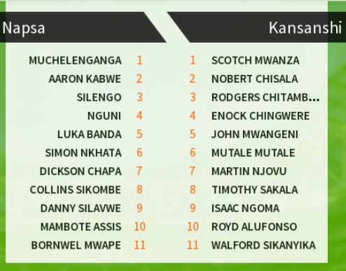 NAPSA Stars vs Kansanshi Dynamos 1